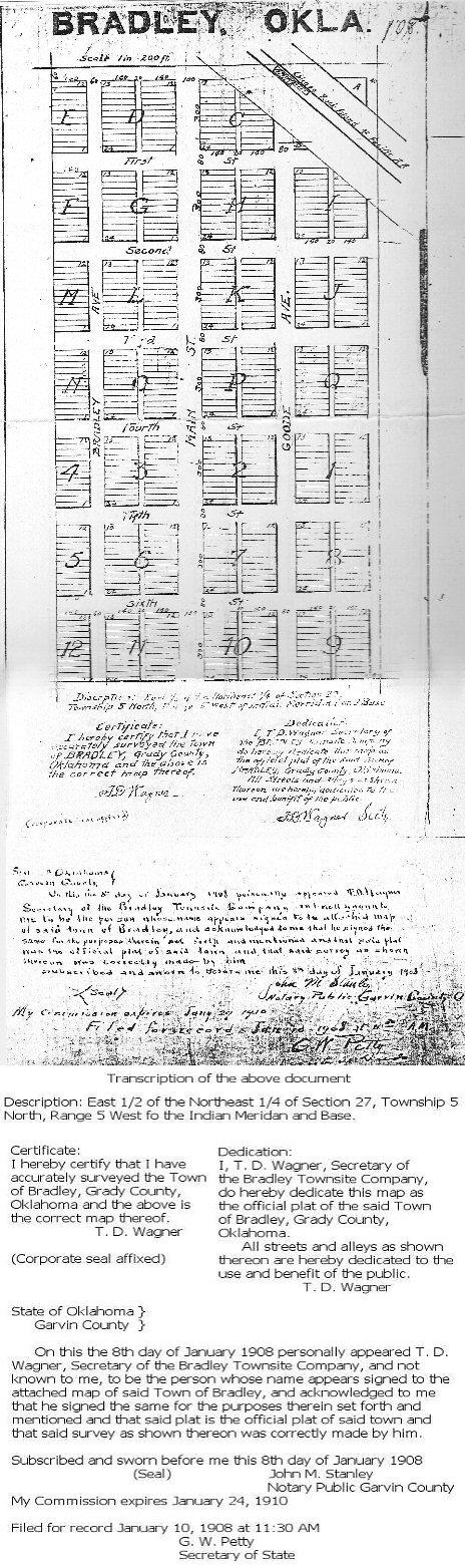 Second Survey 1908